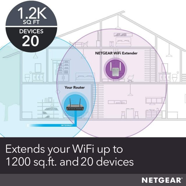 Netgear Wi-Fi Range Extender Repeater EX3700 – Coverage Up to 1000 Sq Ft and 15 Devices with AC750 Dual Band Wireless Signal Booster & Repeater Up to 750Mbps Speed, and Compact Wall Plug Design